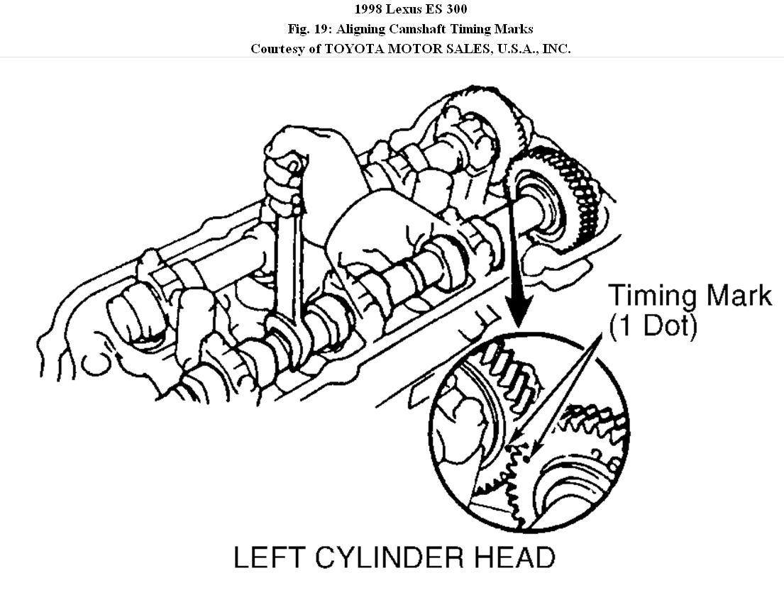 Engine Specs: I Am Rebuilding a 1998 Lexus Es300 Motor 1mz