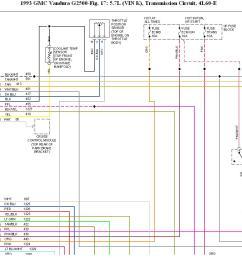 trans fuse blown i have a 1993 gmc vandura 2500 with the 5 7 tbi92 gmc [ 1275 x 883 Pixel ]