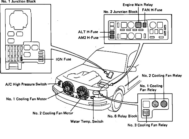 1994 Lexus Ls400 Fuse Box Diagram : 33 Wiring Diagram