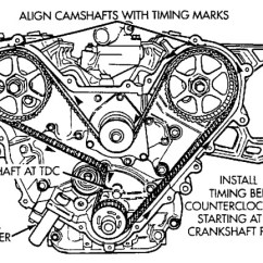 Kia Carnival Timing Belt Diagram Shear And Bending Moment Diagrams For Beams Re-timing 3.5 Liter Chrysler Engine: So I Was Replacing The Water ...