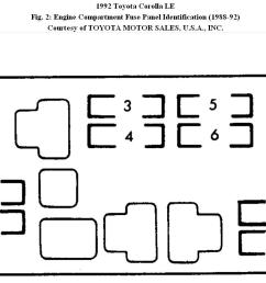 fuses relay location i have a 1992 toyota corolla le and im 1992 toyota corolla fuse diagram 1992 toyota corolla fuse box [ 1106 x 728 Pixel ]