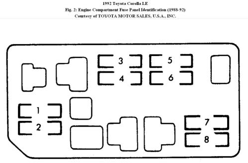 small resolution of 92 corolla fuse box wiring diagram page 92 toyota corolla fuse box diagram 92 corolla fuse box