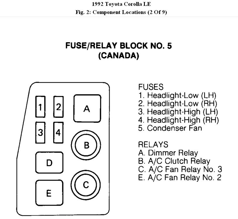 1992 Toyota Corolla Fuse Box Diagram : 36 Wiring Diagram