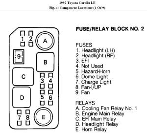Fuses & Relay Location: I Have a 1992 Toyota Corolla LE