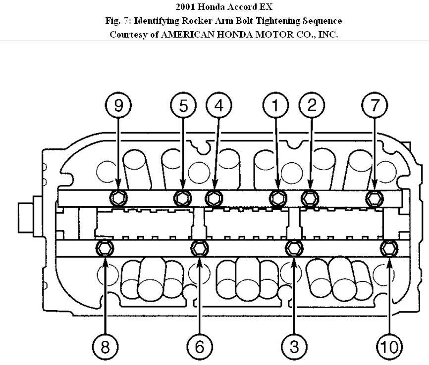 Service manual [2001 Honda Cr V Rocker Arm Shaft Repair
