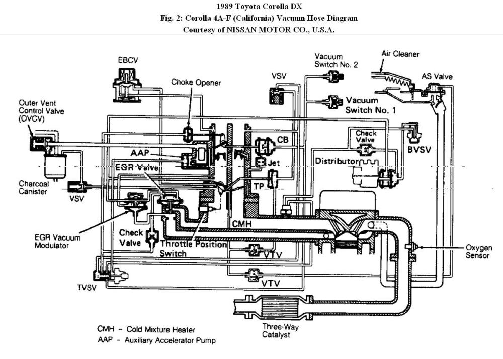 medium resolution of toyota corona gx 1989 vacuum hoses hi i have a japanese made 4a f engine diagram