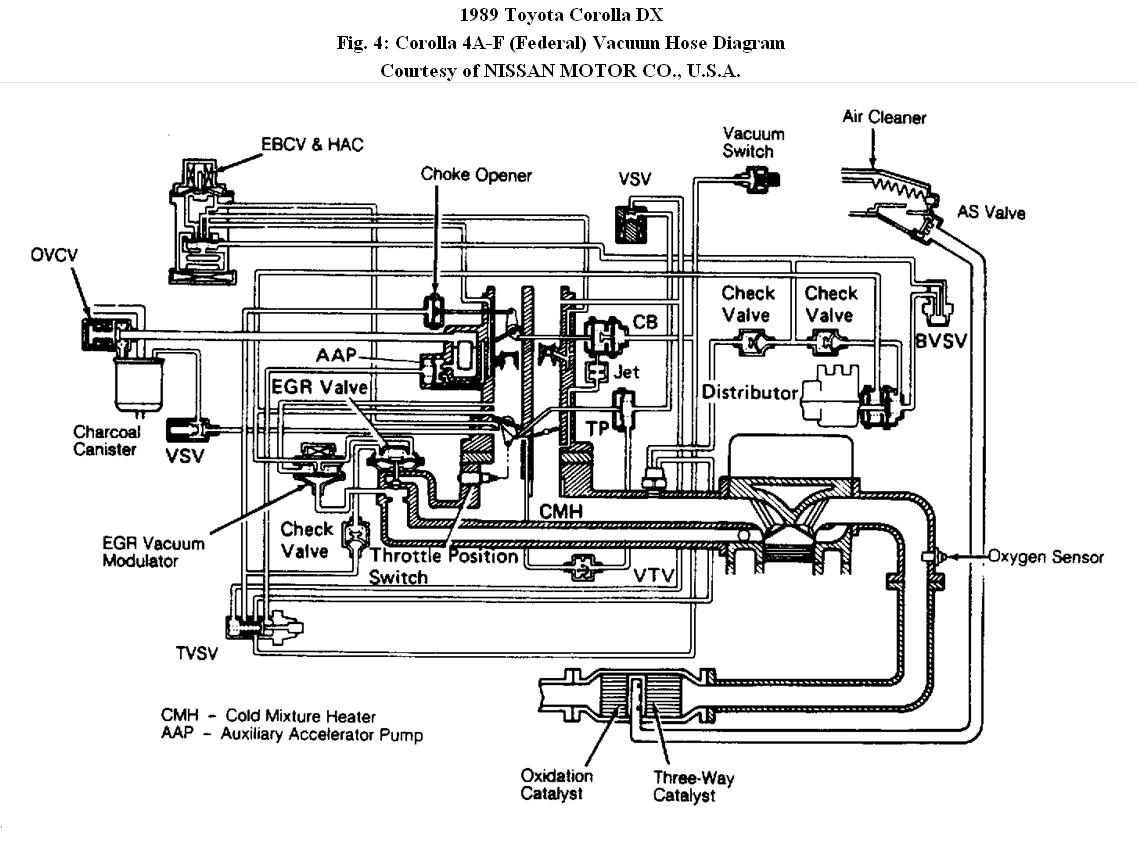 1987 toyota pickup vacuum line diagram ford f150 trailer wiring 1989  for free
