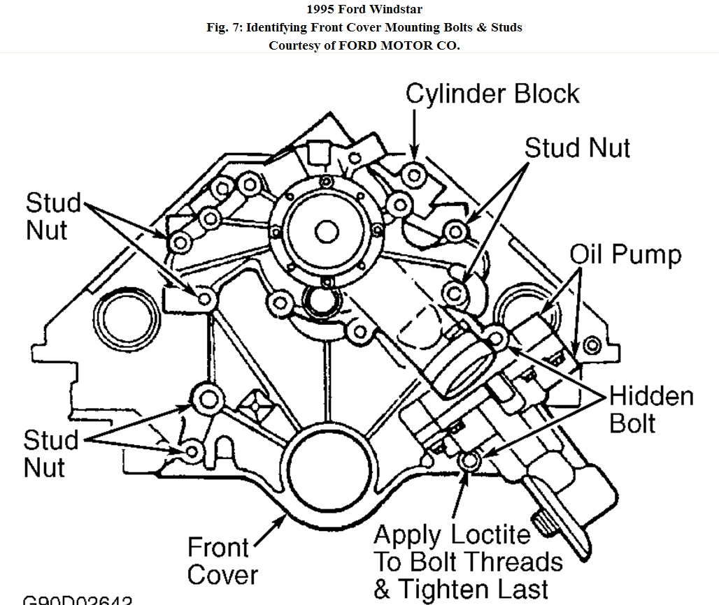 1995 Ford Windstar Engine Diagram • Wiring Diagram For Free