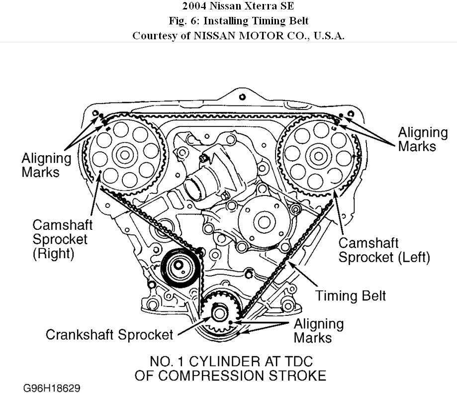 Timing Belt Nissan Xterra: 2004 Nissan Xterra 3.3liter, I