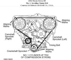 Timing Belt Nissan Xterra: 2004 Nissan Xterra 33liter, I