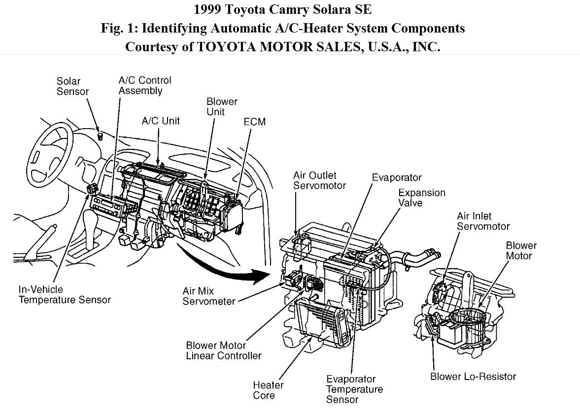 [Download Car Manuals 2007 Toyota Solara Transmission