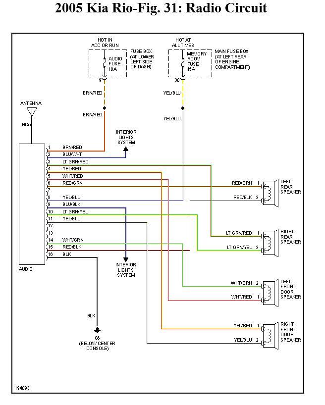 2006 Kia Rio Radio Wiring Diagram Dolgular Com
