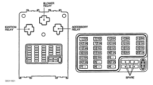 I Have No Diagram for the The Internal Fuse Board Located on the