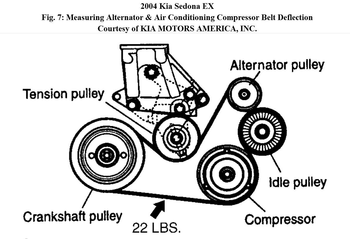 Service manual [2003 Kia Spectra Tension Pulley Change