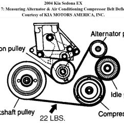 2006 Kia Spectra Belt Diagram Single Phase Submersible Pump Starter Wiring Optima Free For You Forte Serpentine Imageresizertool Com 2 4 Lx