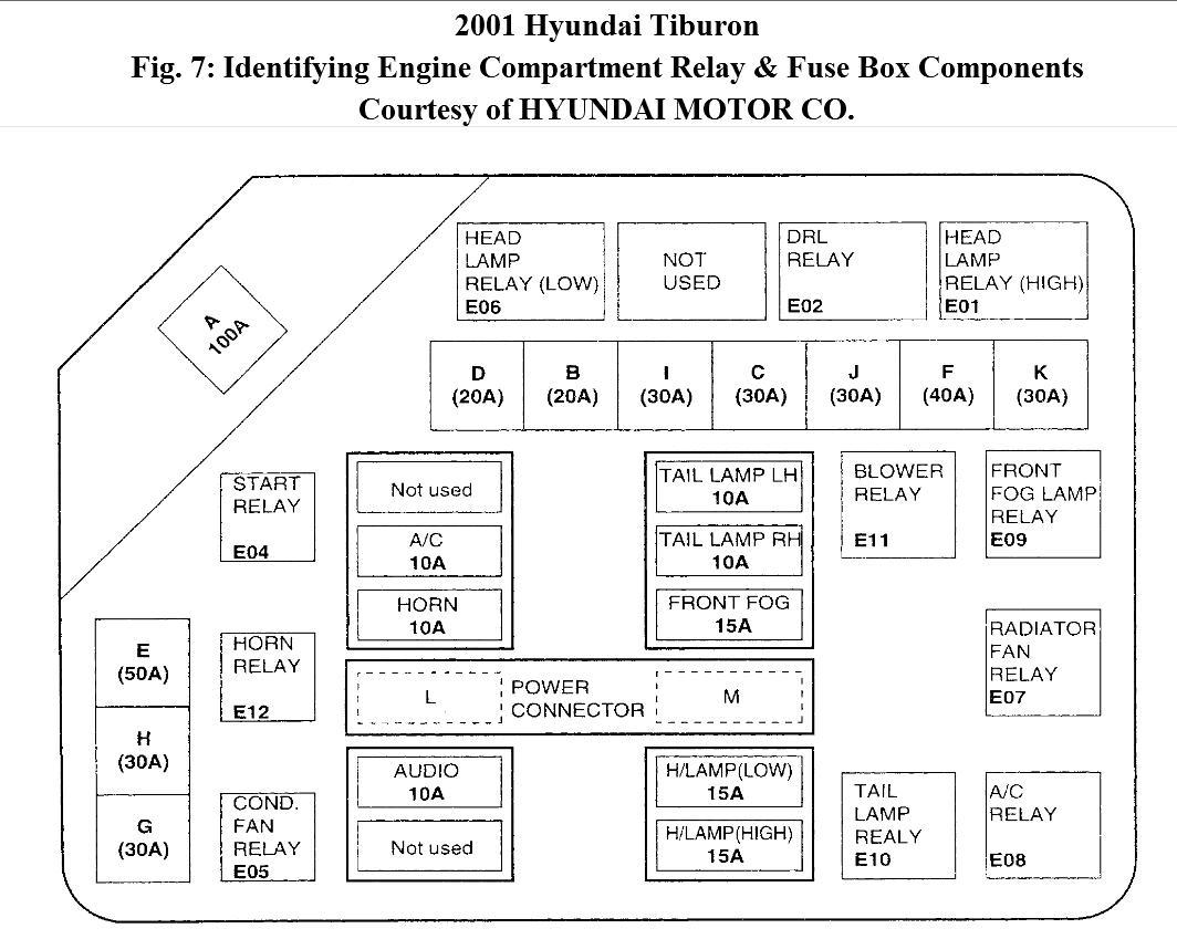 2003 Hyundai Tiburon Fuse Diagram