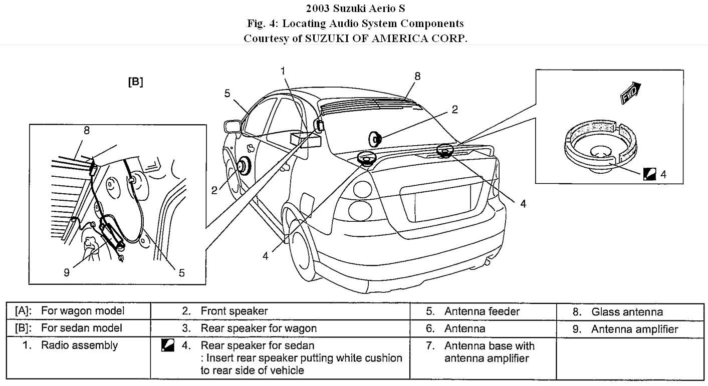 2003 suzuki aerio stereo wiring diagram