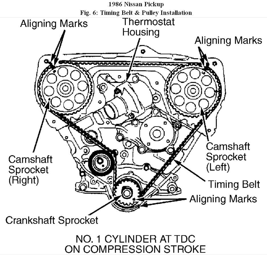 Service manual [How To Set Timing Marks On A 1988 Lotus