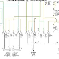1997 Ford Thunderbird Wiring Diagram Free Tree Powerpoint 1995 Ecm Data Schema 17 28 Kenmo Lp De U2022 Wabco Abs