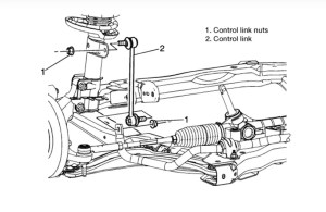 2006 Chevy Cobalt Front Wheel Assembly Diagram: 2006 Chevy