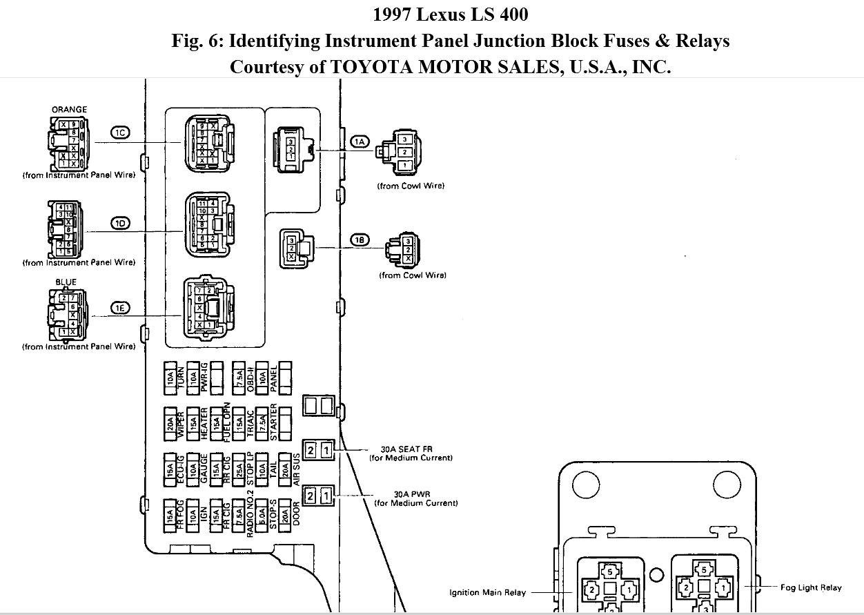 hight resolution of 97 lexus ls400 fuse box wiring diagram 1992 nissan 240sx fuse box diagram besides 1992 lexus