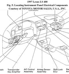 lexus ls400 fuse box location wiring diagram sort fuse box 1990 lexus ls400 [ 1378 x 823 Pixel ]