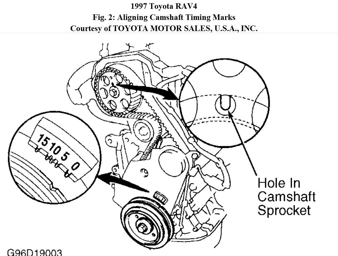 1996 toyota corolla belt diagram f150 wiring 2006 fuse box nation forum car
