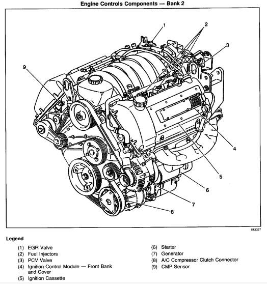 oldsmobile silhouette parts diagrams