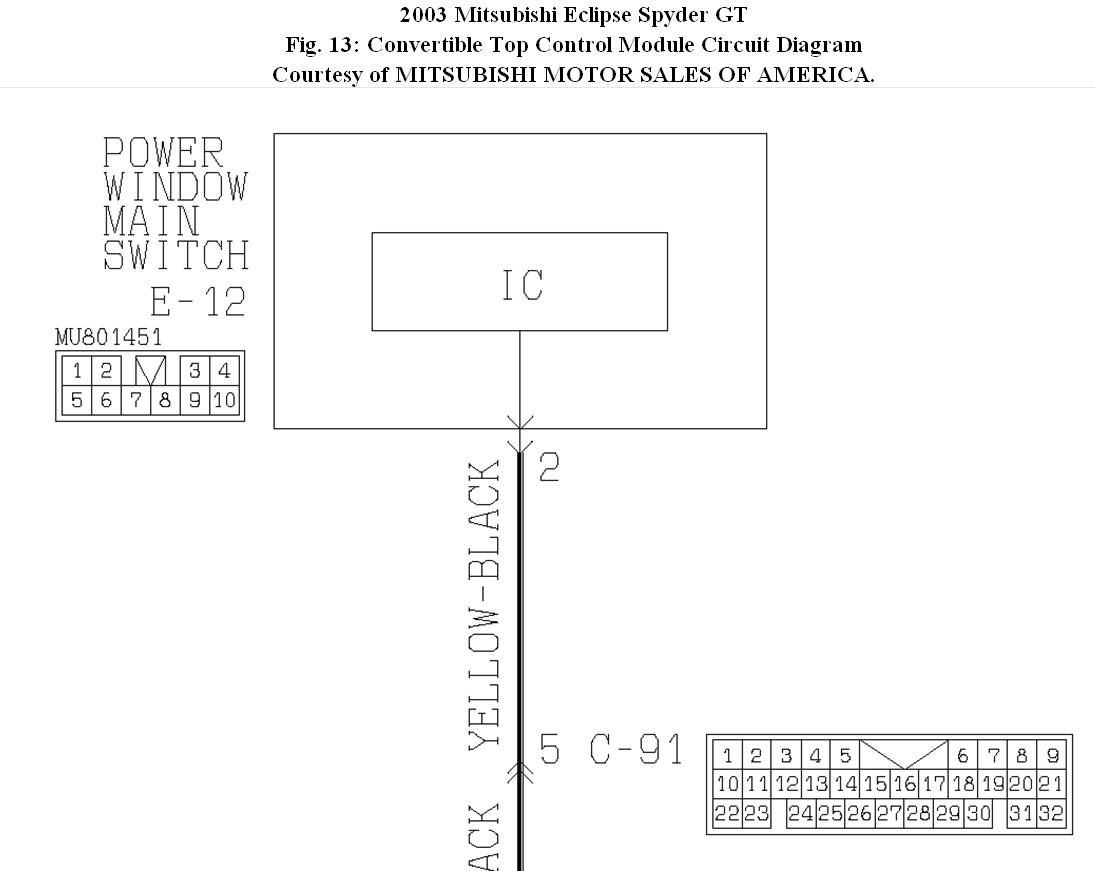 2003 mitsubishi eclipse ignition wiring diagram direct tv for