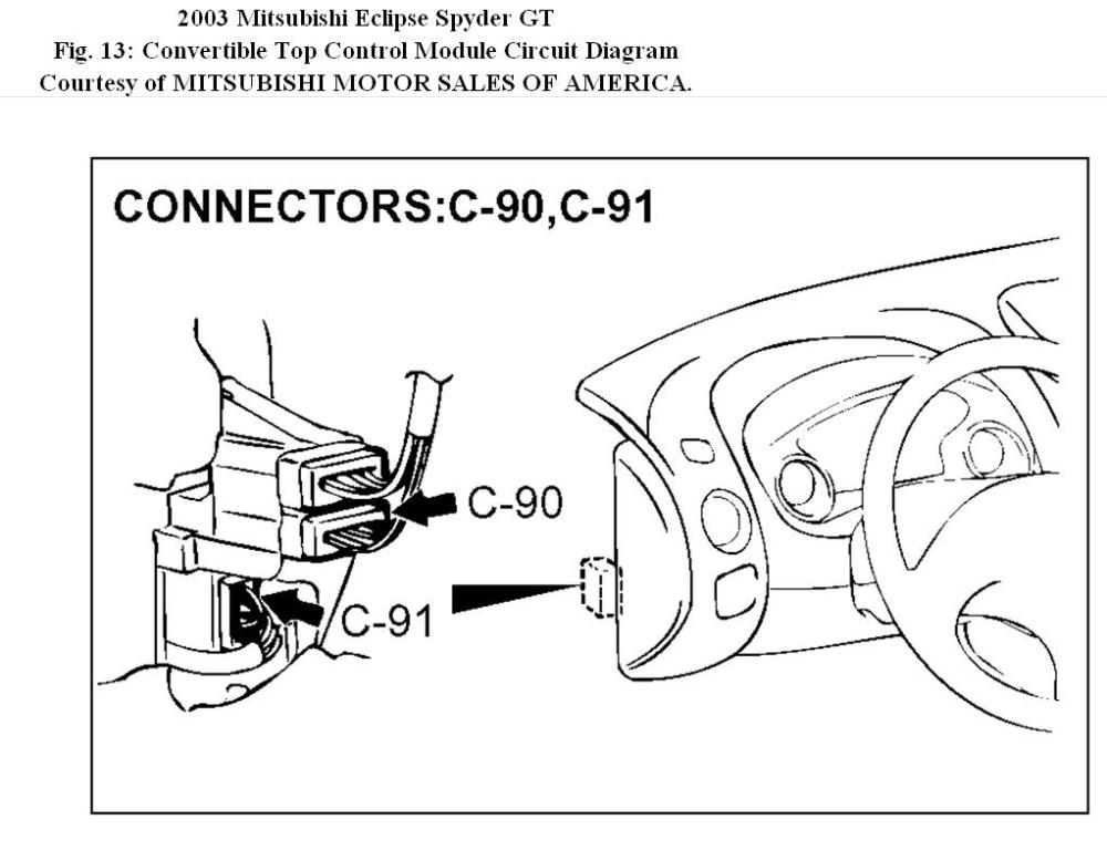 medium resolution of back windows and convertible top do not work thumb 96 mitsubishi eclipse spyder fuse diagram