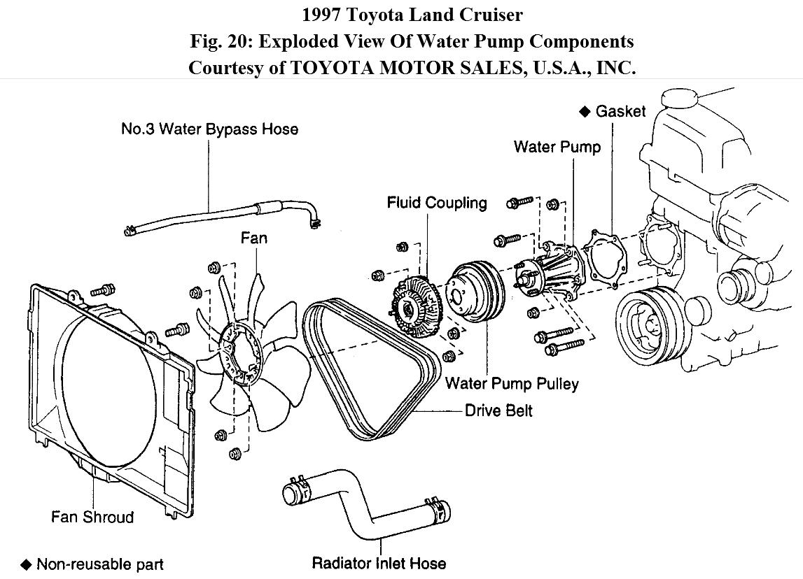 North Star Engine Coolant System Diagram