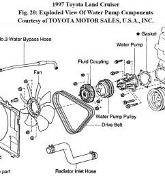 1994 toyota land cruiser wiring diagram complete wiring diagrams u2022 rh oldorchardfarm co lifted 1994 toyota [ 1147 x 828 Pixel ]