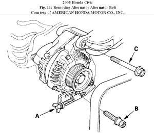 Alternator: Does Anyone Know What the Alternator Bracket