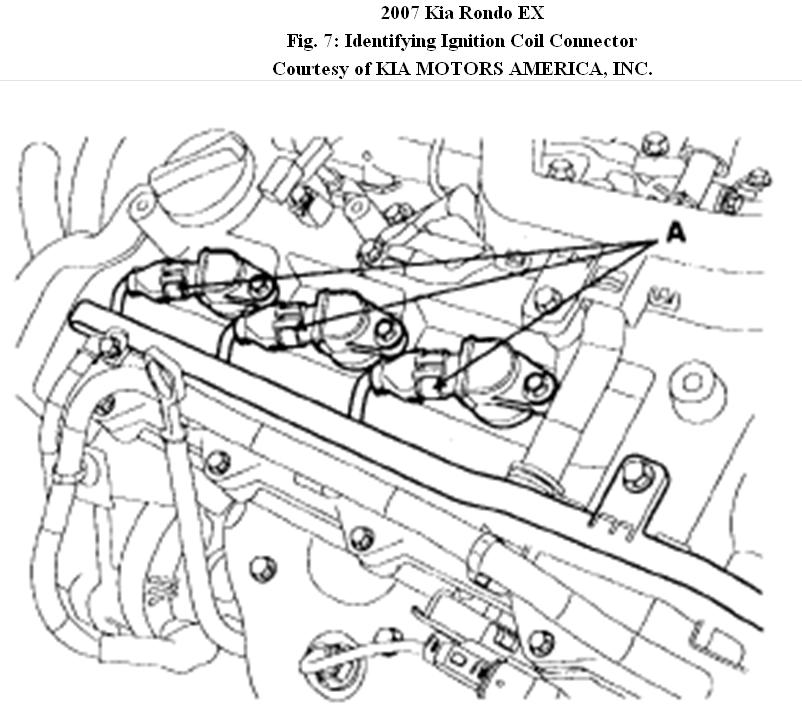 Service manual [How To Fix A 2008 Kia Rio Firing Order