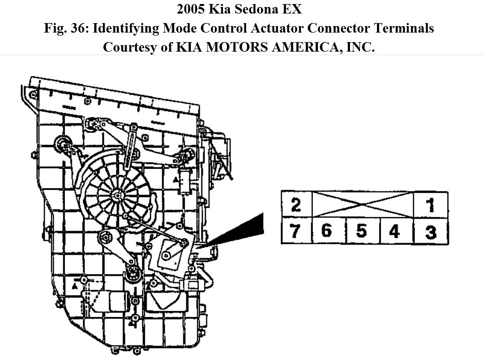 Service manual [How To Remove Heater From A 2005 Kia