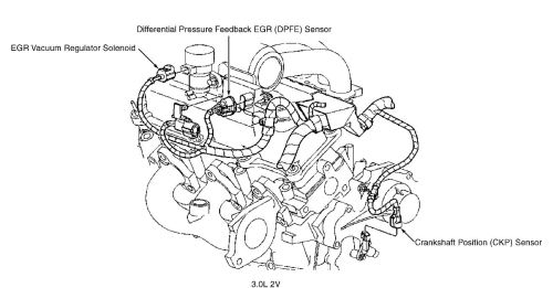 small resolution of where is the egr valve located