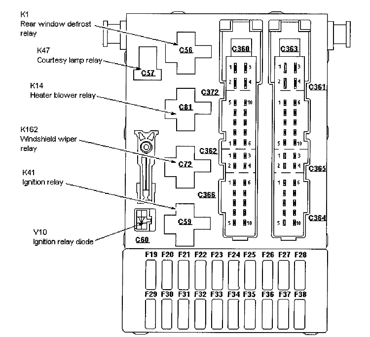 2000 Mercury Mystique Fuse Box Diagram : 38 Wiring Diagram