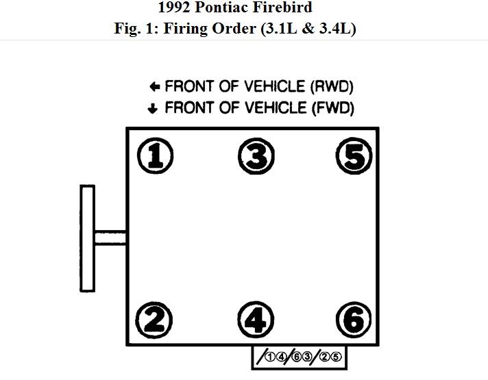 Poniac Firebird Spark Plugs?: Where Are the Spark Plugs