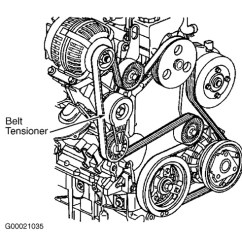 2001 Pontiac Montana Engine Diagram 4 Ohm Subwoofer Wiring Serpentine Belt Routing Showing Pulleys Thumb