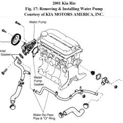 Kia Carnival Timing Belt Diagram 5 Pin Lawn Mower Ignition Switch Wiring Im Trying To Replace Water Pump Whats The Easiest Way