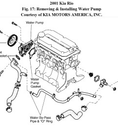 kia picanto engine diagram wiring diagrams u2022 rh 4 eap ing de 2002 kia picanto kia rio [ 1046 x 840 Pixel ]