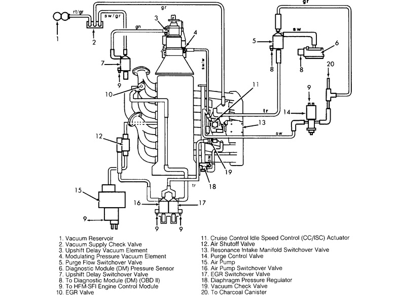 Vacuum Diagram: I Have a Vacuum Leak and Need the Vacumm