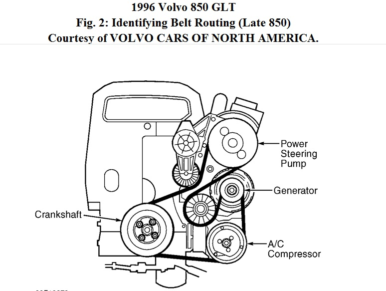 96 Volvo 850 Engine Diagram. Volvo. Wiring Diagrams Schematic