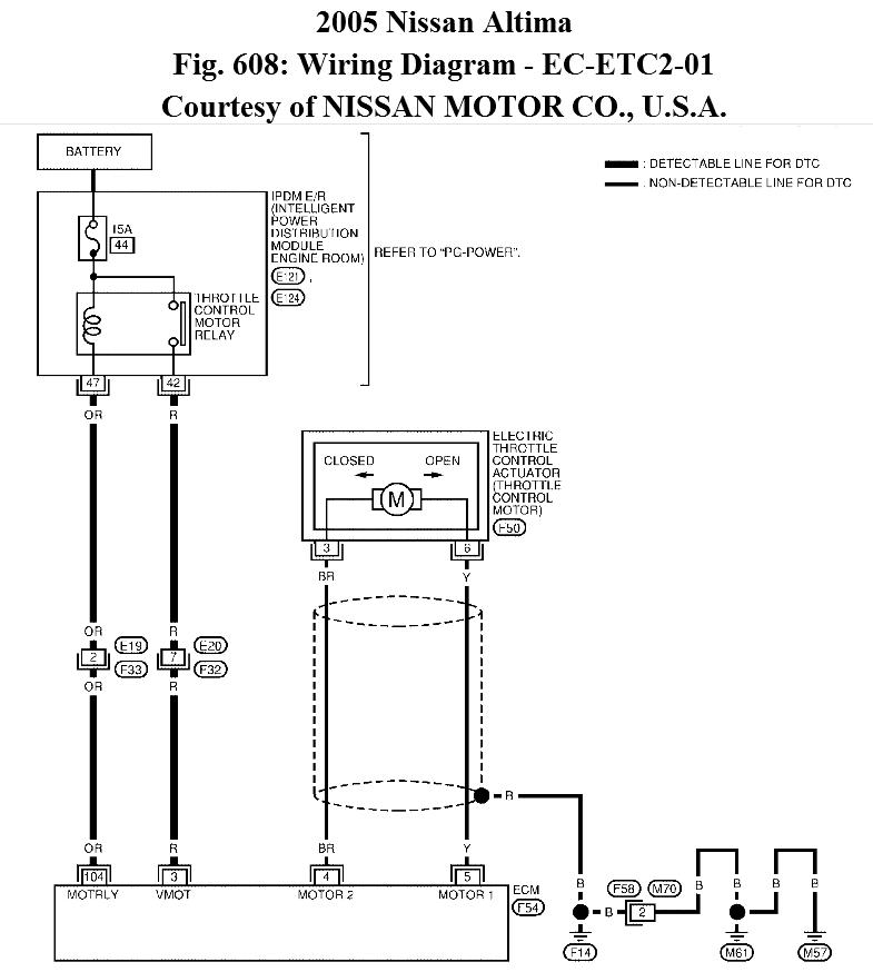 2006 Nissan Altima 2 5l Engine Ground Wiring Diagram : 52