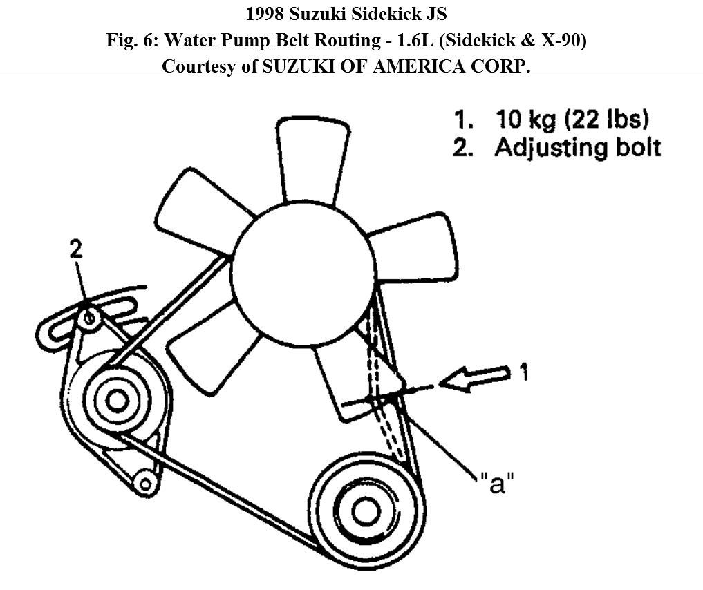 Hi, How Do You Change An Alternator in a 1998 Suzuki