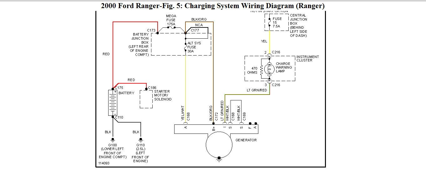 2000 Ford Ranger 2 5l Fuse Box Diagram 2000 Ford Ranger