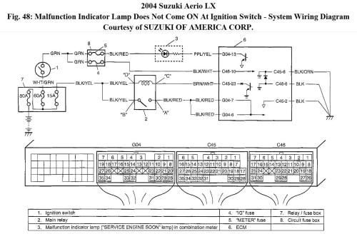 small resolution of suzuki aerio sx 2003 fuse box diagram 2008 suzuki sx4 fuse