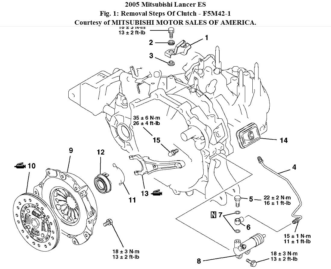Mitsubishi Lancer Manuals Transmission Rebuild Kit