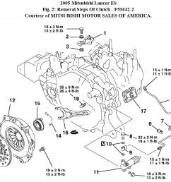 i need to know how to change a clutch rh 2carpros com mitsubishi montero engine 3 5 diagram 2004 mitsubishi galant engine diagrams [ 1099 x 868 Pixel ]