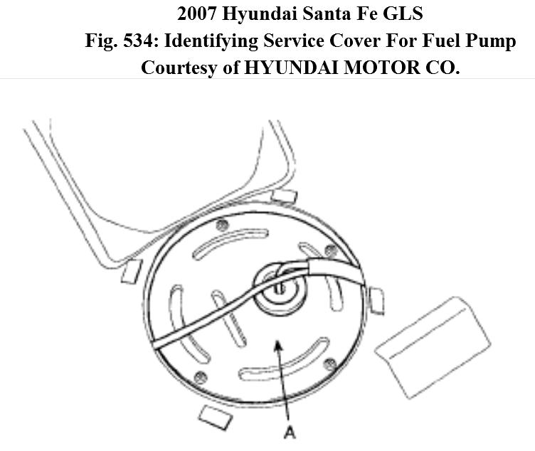 2008 Hyundai Santa Fe Fuel Level Sensor Replacement